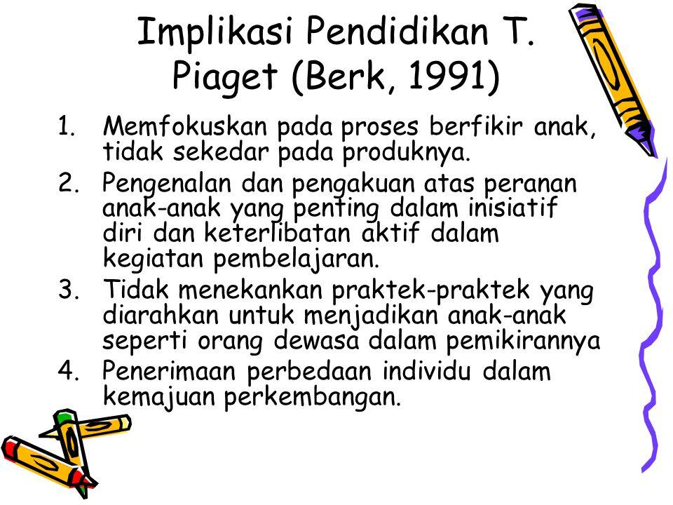 Implikasi Pendidikan T. Piaget (Berk, 1991)