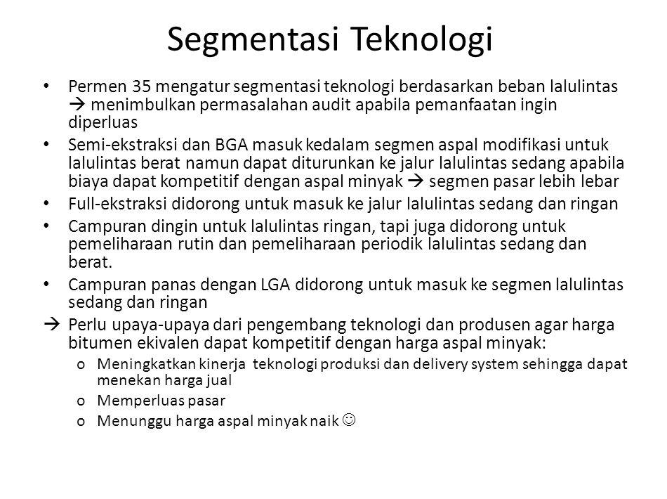 Segmentasi Teknologi