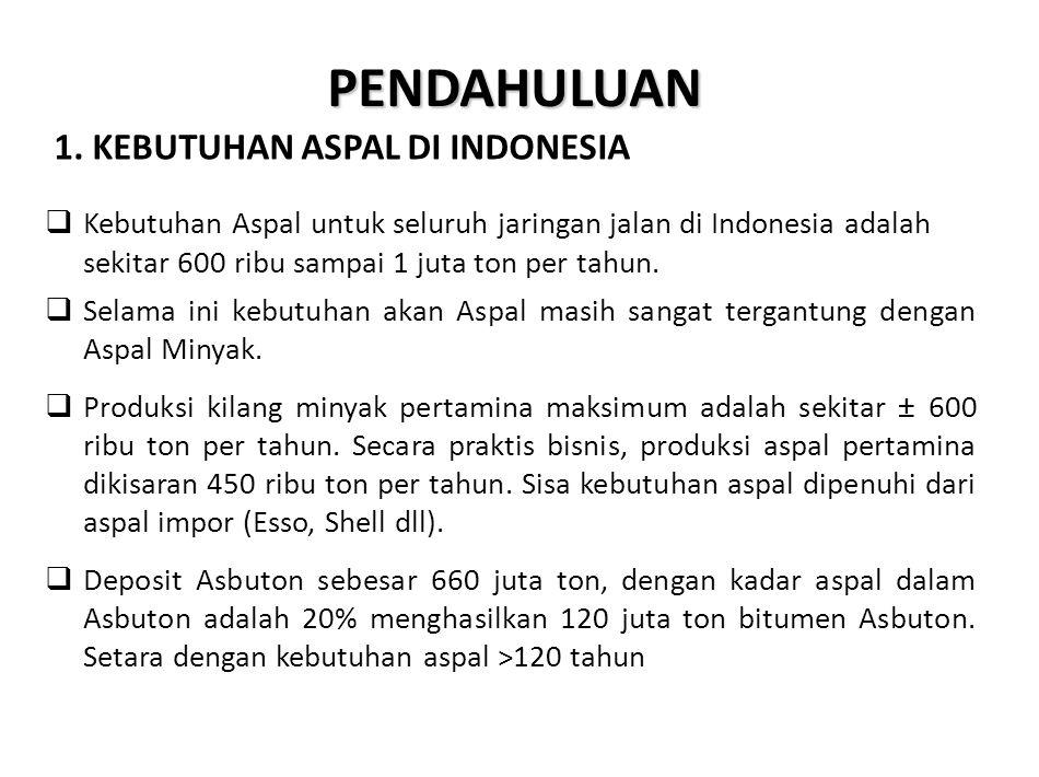 PENDAHULUAN 1. KEBUTUHAN ASPAL DI INDONESIA