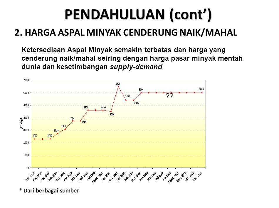 PENDAHULUAN (cont') 2. HARGA ASPAL MINYAK CENDERUNG NAIK/MAHAL
