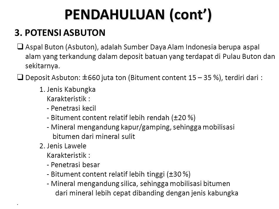 PENDAHULUAN (cont') 3. POTENSI ASBUTON