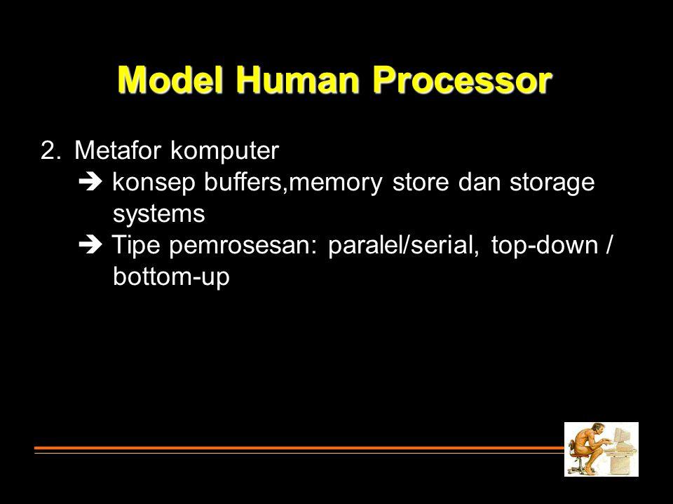 Model Human Processor Metafor komputer
