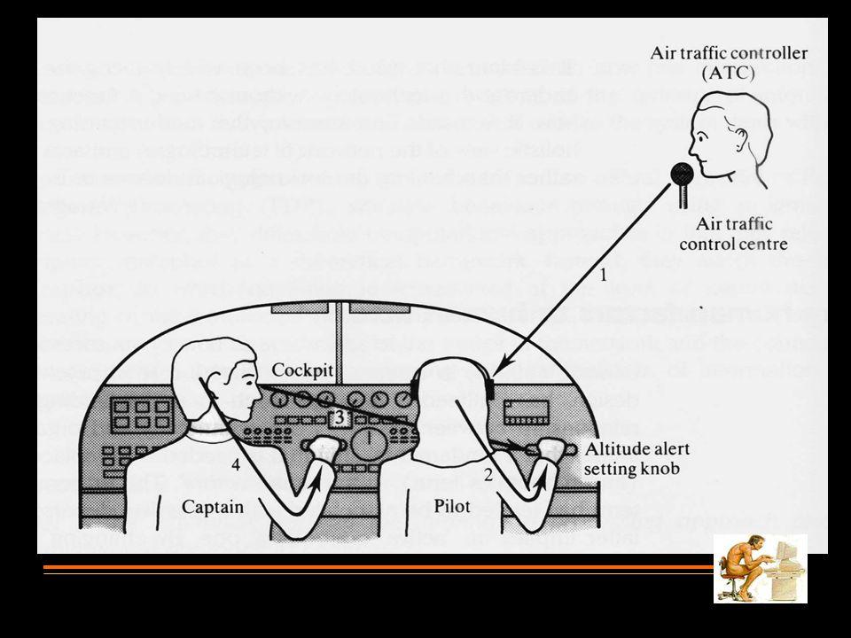 ATC memberikan clearence pada pilot utk terbang pd ketinggian yg lebih tinggi (verbal)