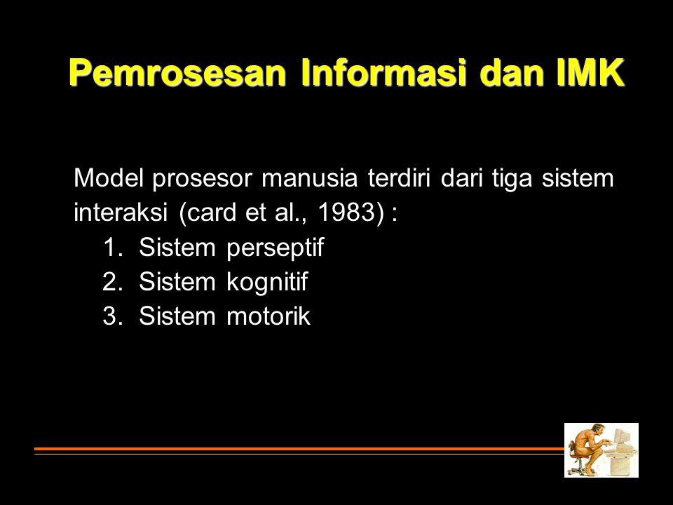 Pemrosesan Informasi dan IMK