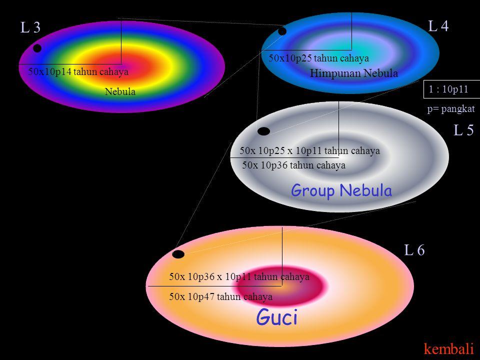 Guci L 3 L 4 L 5 Group Nebula L 6 kembali Himpunan Nebula