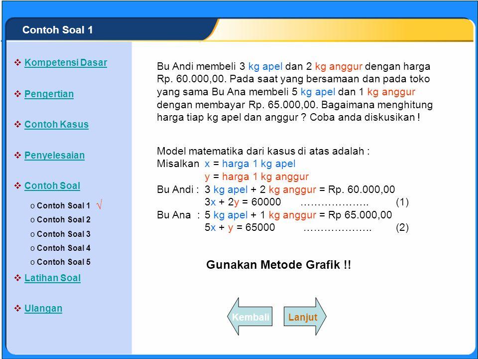 √ Gunakan Metode Grafik !! Contoh Soal 1