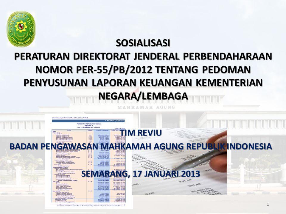 KOORDINASI BAWAS - BPKP : PENINGKATAN KUALITAS LK TA.2011