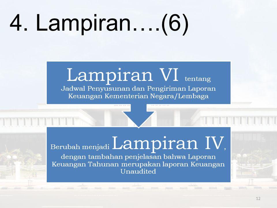 4. Lampiran….(6) Berubah menjadi Lampiran IV, dengan tambahan penjelasan bahwa Laporan Keuangan Tahunan merupakan laporan Keuangan Unaudited.