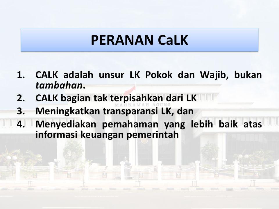 PERANAN CaLK CALK adalah unsur LK Pokok dan Wajib, bukan tambahan.