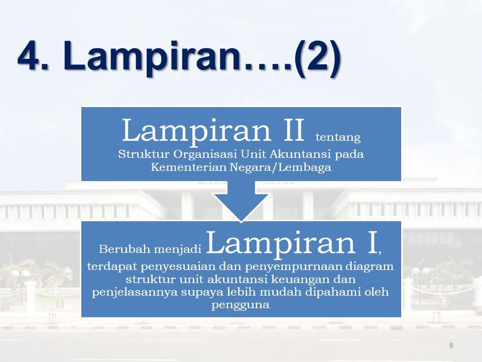 4. Lampiran….(2)