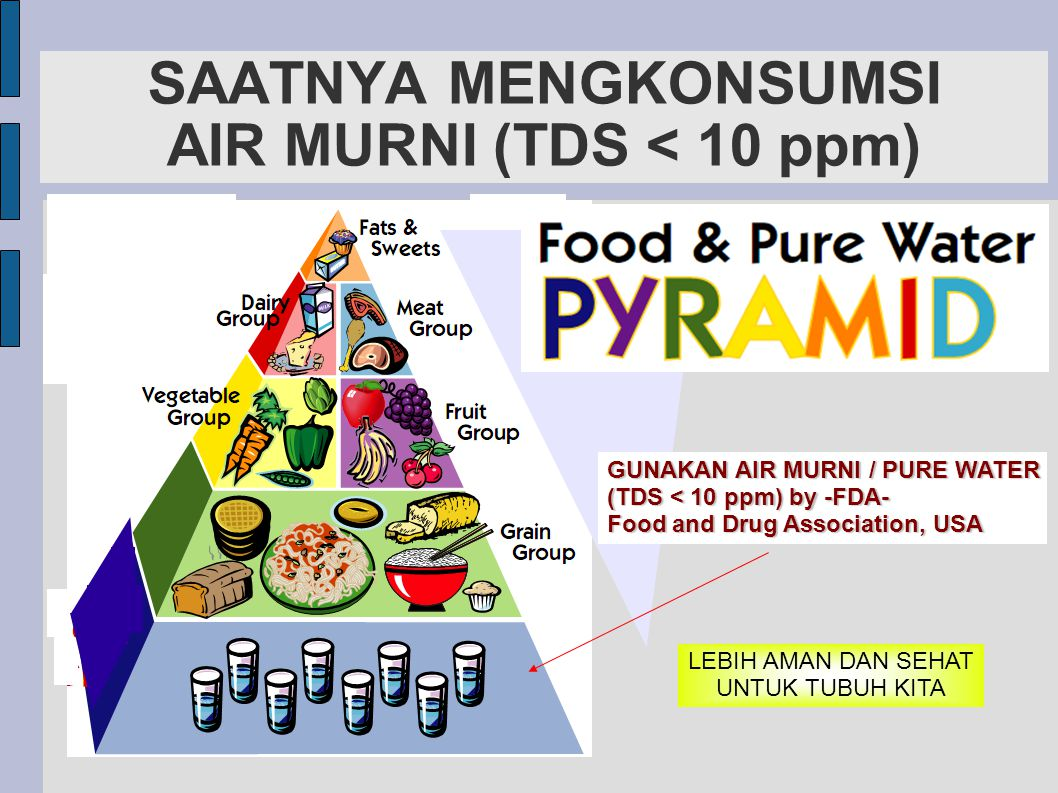 SAATNYA MENGKONSUMSI AIR MURNI (TDS < 10 ppm)