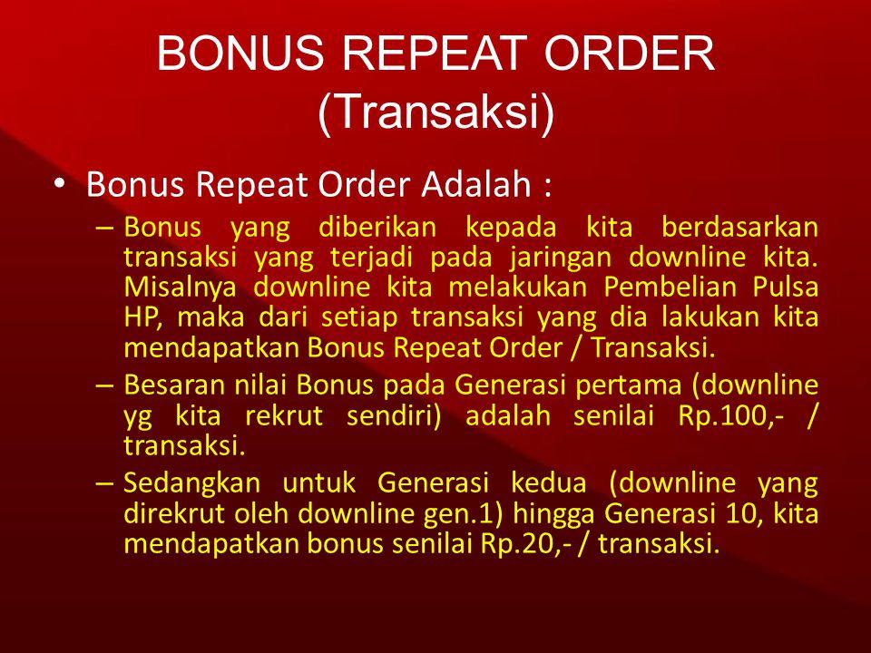 BONUS REPEAT ORDER (Transaksi)