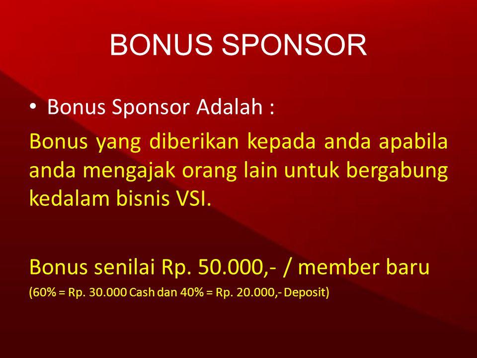 BONUS SPONSOR Bonus Sponsor Adalah :