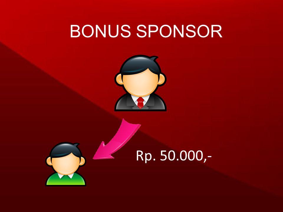 BONUS SPONSOR Rp. 50.000,-