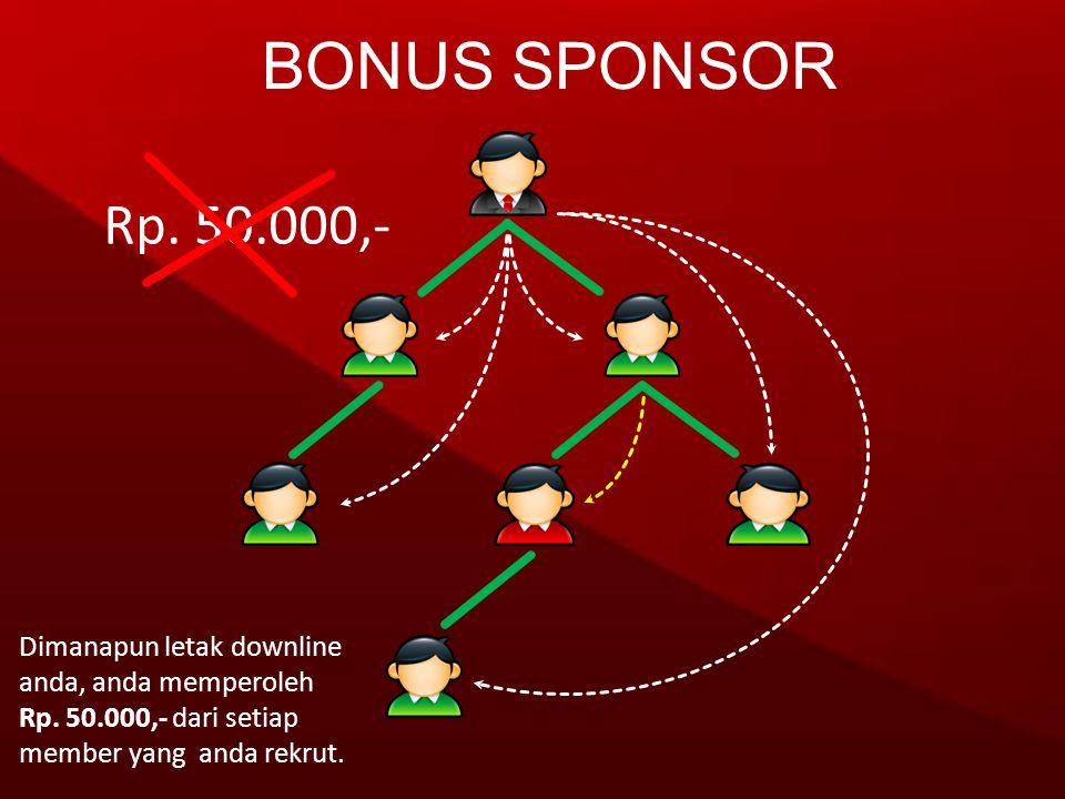 BONUS SPONSOR Rp. 50.000,- Dimanapun letak downline anda, anda memperoleh.