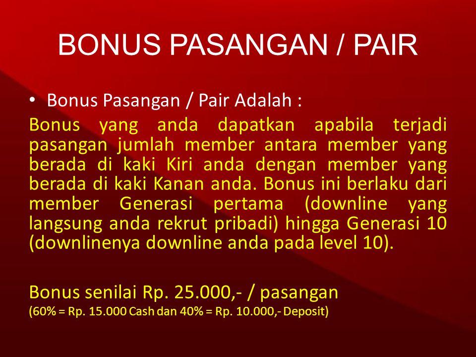 BONUS PASANGAN / PAIR Bonus Pasangan / Pair Adalah :