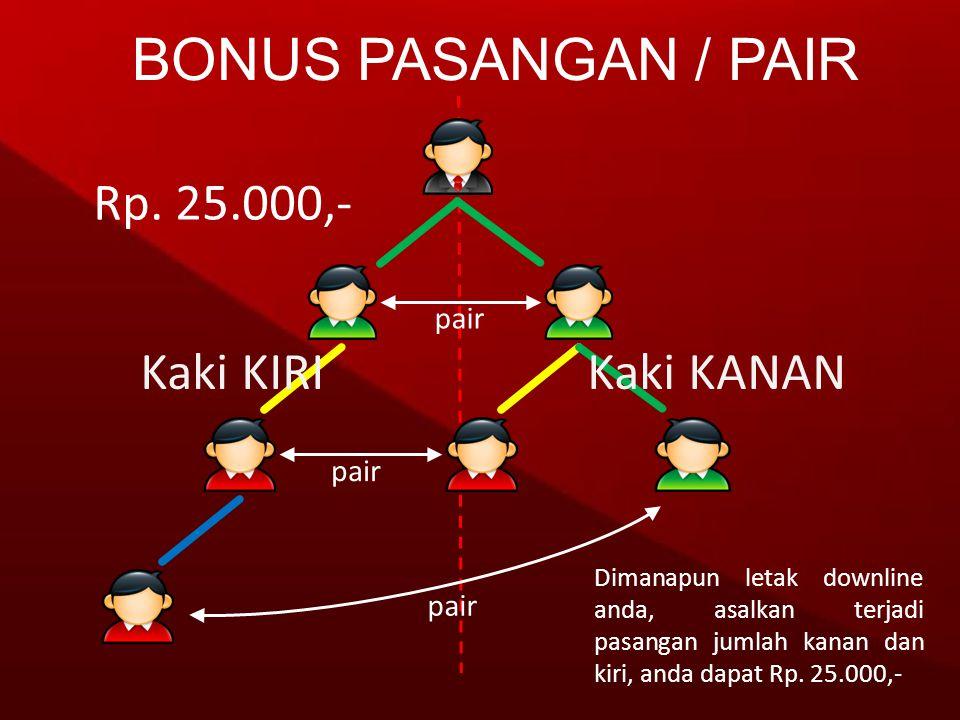 BONUS PASANGAN / PAIR Rp. 25.000,- Kaki KIRI Kaki KANAN pair pair pair