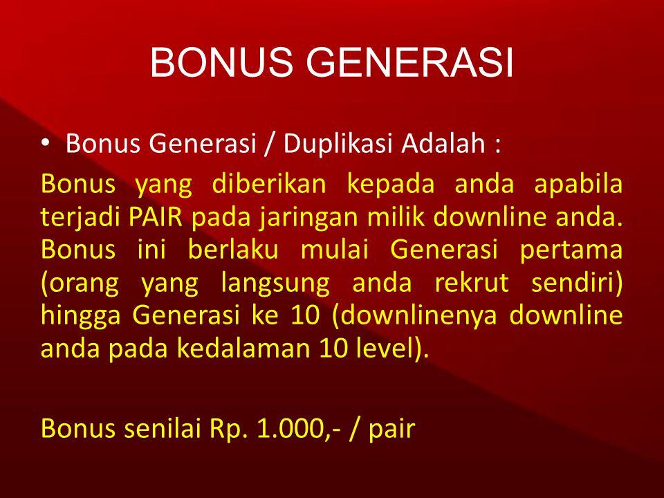 BONUS GENERASI Bonus Generasi / Duplikasi Adalah :