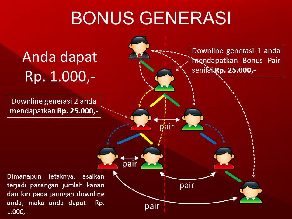 Downline generasi 2 anda mendapatkan Rp. 25.000,-