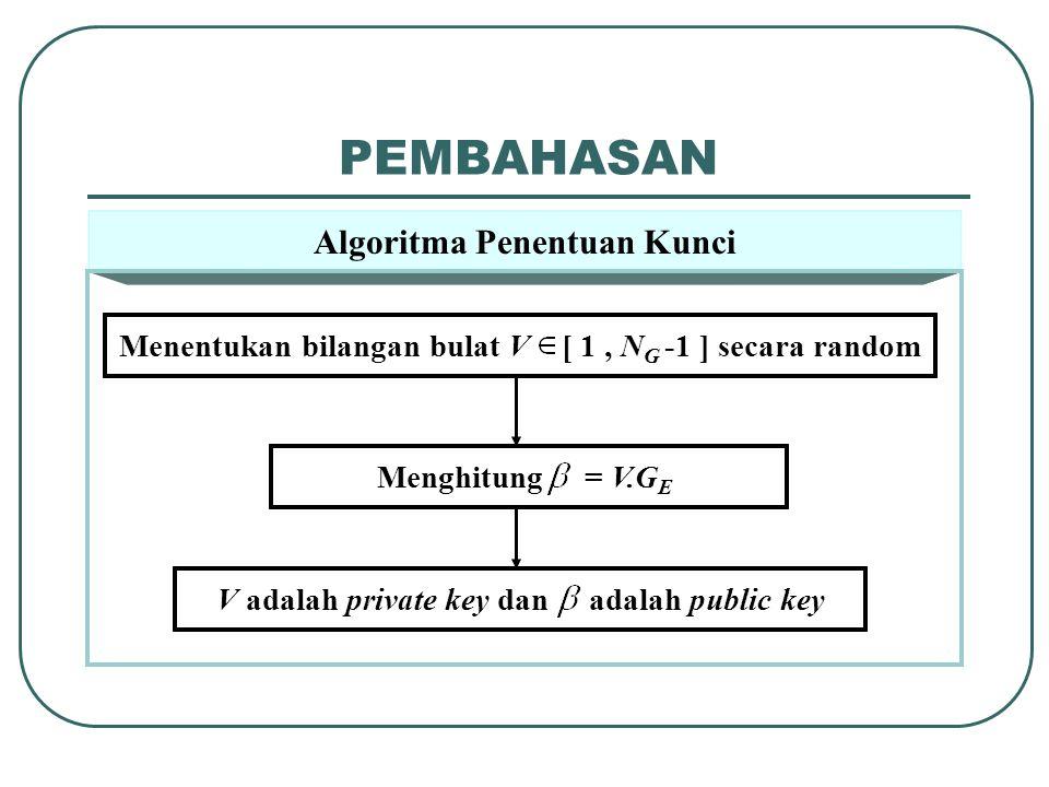 PEMBAHASAN Algoritma Penentuan Kunci
