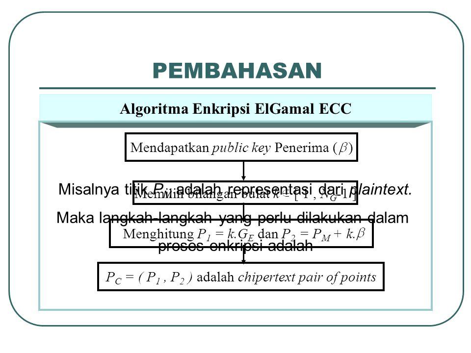 Algoritma Enkripsi ElGamal ECC