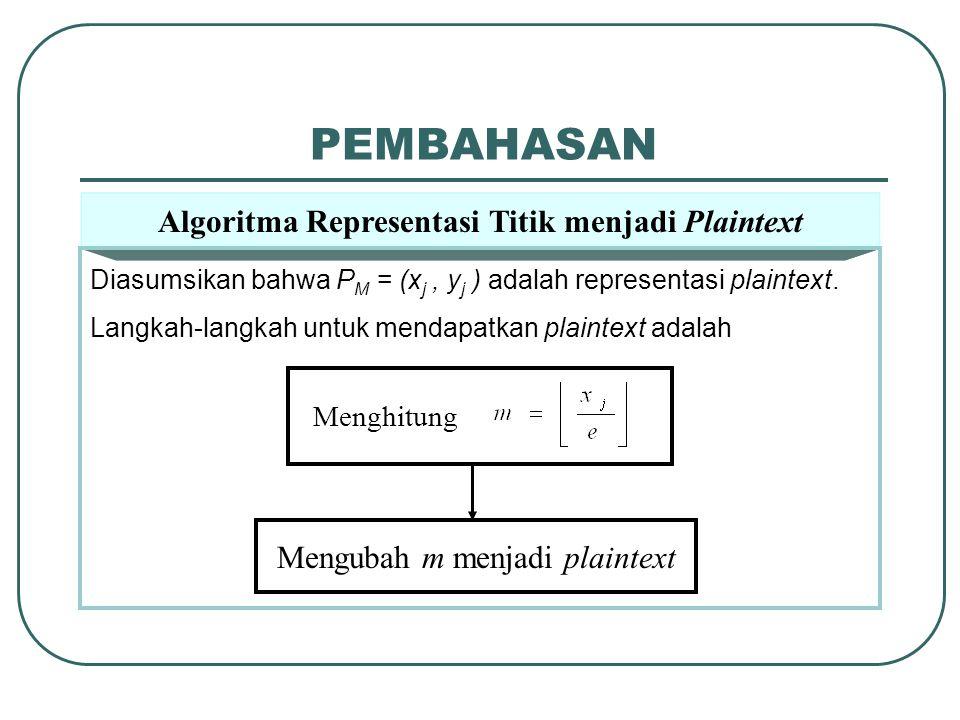 Algoritma Representasi Titik menjadi Plaintext