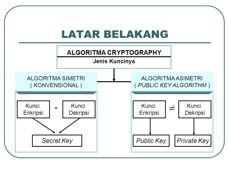 ALGORITMA CRYPTOGRAPHY