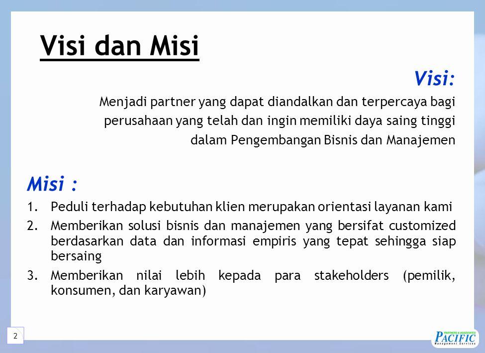 MGR MARKETING & COMMUNICATION