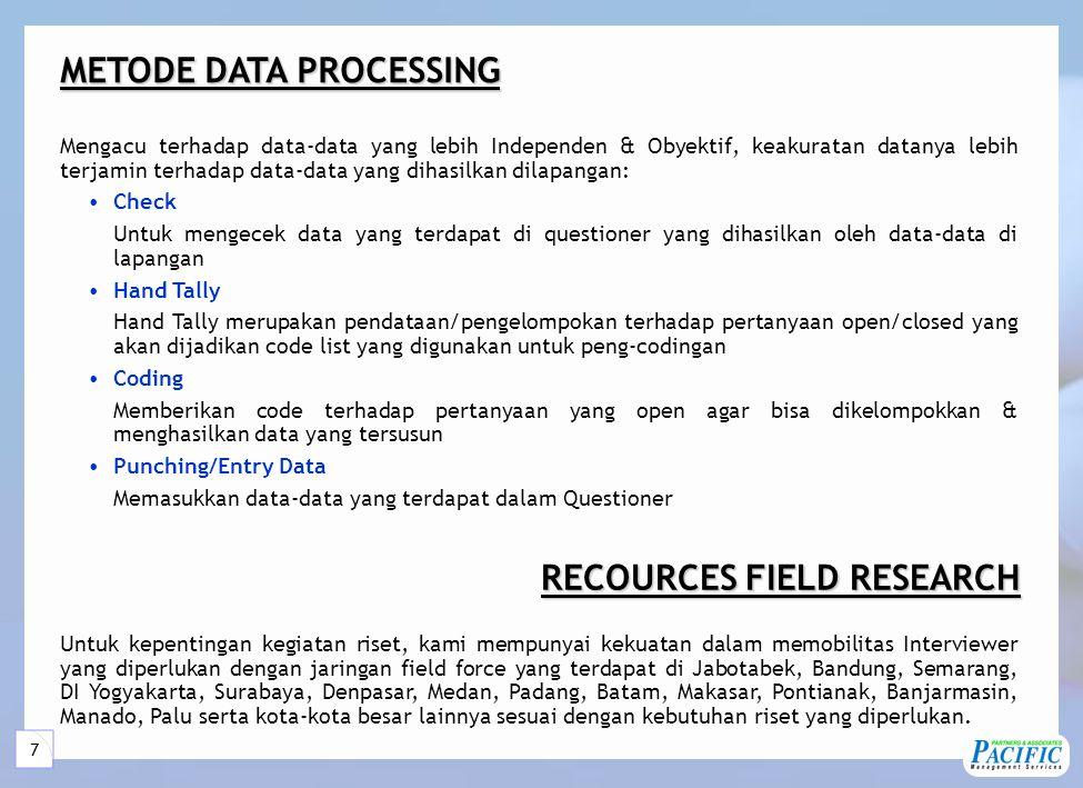 PROSES SURVEI Client's Briefing REPORT INTERPRETATION/ ANALYSIS DATA