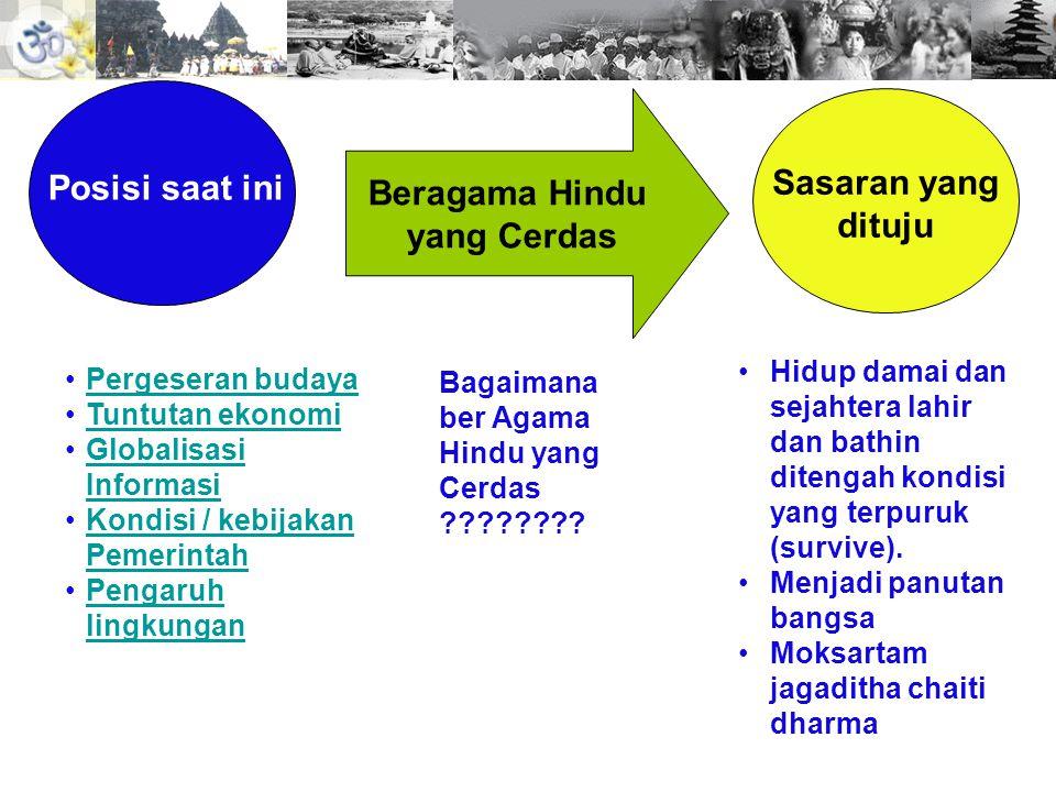 Beragama Hindu yang Cerdas Sasaran yang dituju