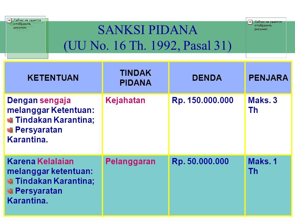 SANKSI PIDANA (UU No. 16 Th. 1992, Pasal 31)