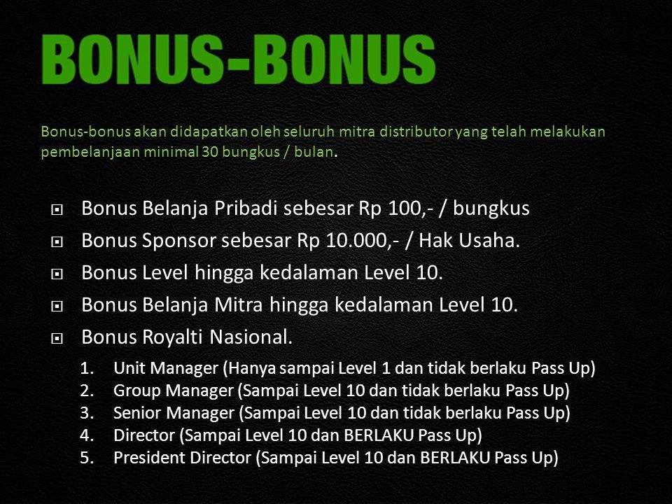 Bonus Belanja Pribadi sebesar Rp 100,- / bungkus