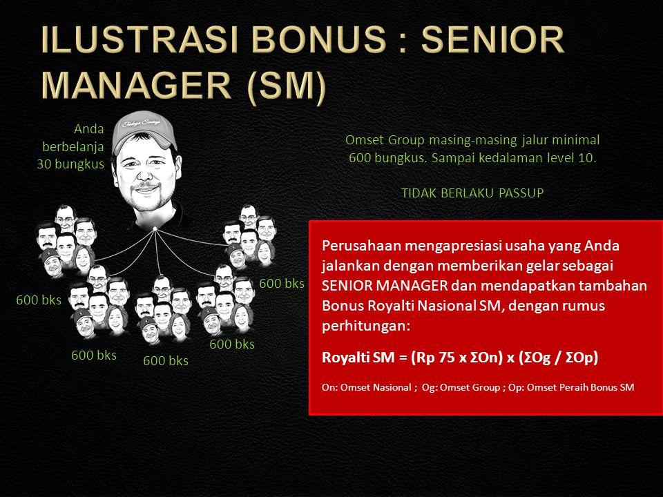 ILUSTRASI BONUS : SENIOR MANAGER (SM)