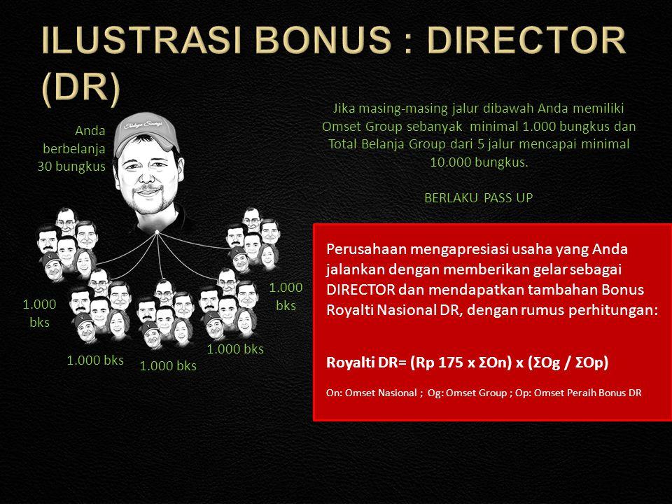 ILUSTRASI BONUS : DIRECTOR (DR)