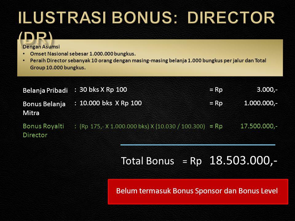 ILUSTRASI BONUS: DIRECTOR (DR)