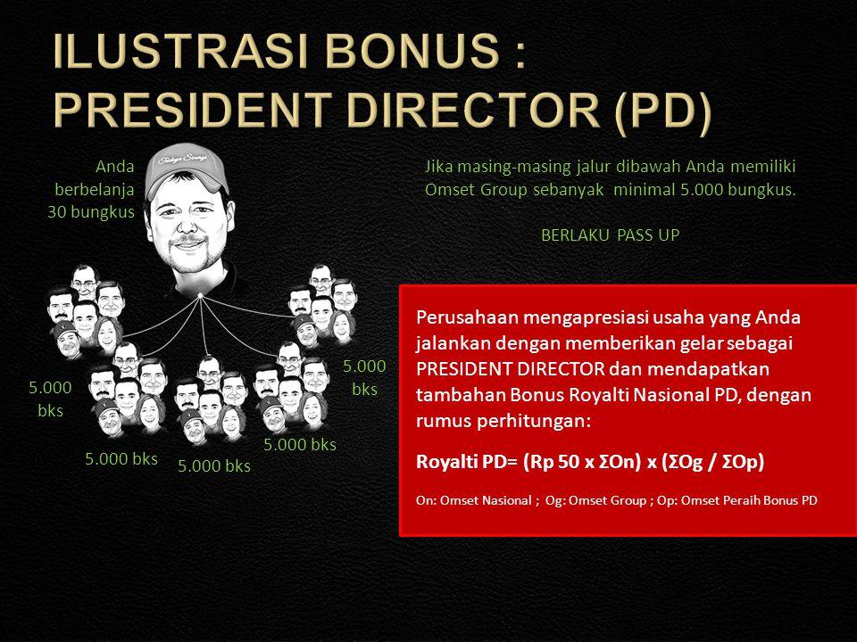 ILUSTRASI BONUS : PRESIDENT DIRECTOR (PD)