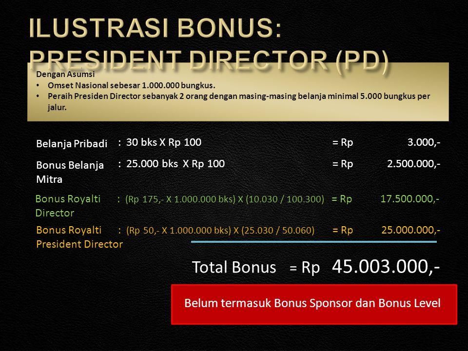ILUSTRASI BONUS: PRESIDENT DIRECTOR (PD)