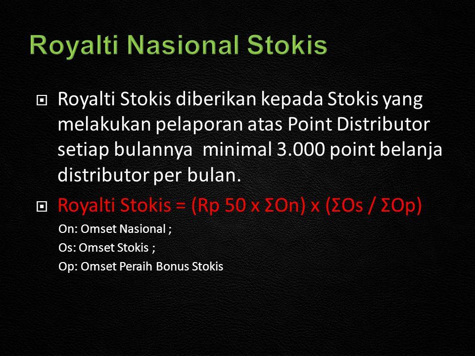 Royalti Nasional Stokis