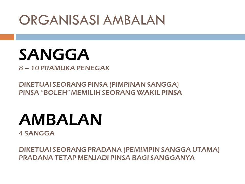 SANGGA AMBALAN ORGANISASI AMBALAN 8 – 10 PRAMUKA PENEGAK
