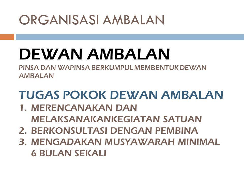 DEWAN AMBALAN ORGANISASI AMBALAN TUGAS POKOK DEWAN AMBALAN