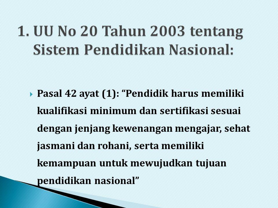 1. UU No 20 Tahun 2003 tentang Sistem Pendidikan Nasional: