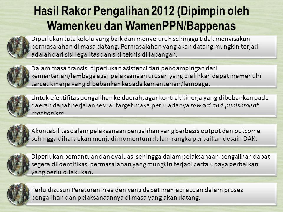Hasil Rakor Pengalihan 2012 (Dipimpin oleh Wamenkeu dan WamenPPN/Bappenas