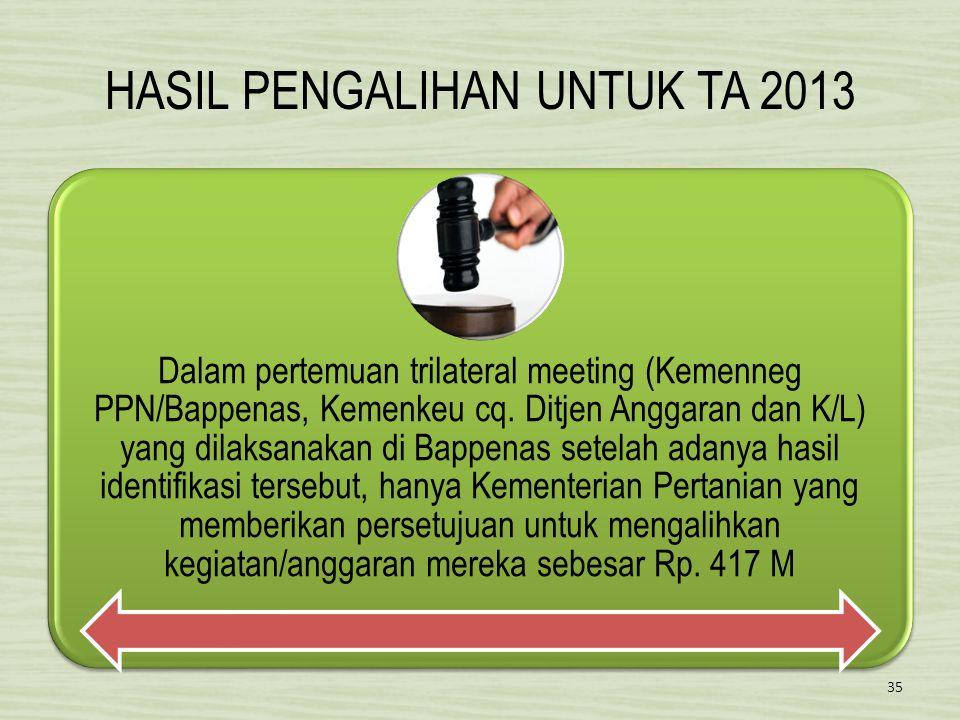 HASIL PENGALIHAN UNTUK TA 2013
