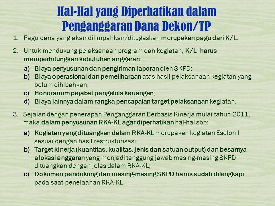 Hal-Hal yang Diperhatikan dalam Penganggaran Dana Dekon/TP