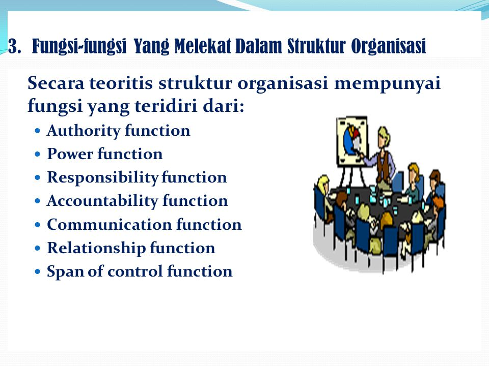 Fungsi-fungsi Yang Melekat Dalam Struktur Organisasi