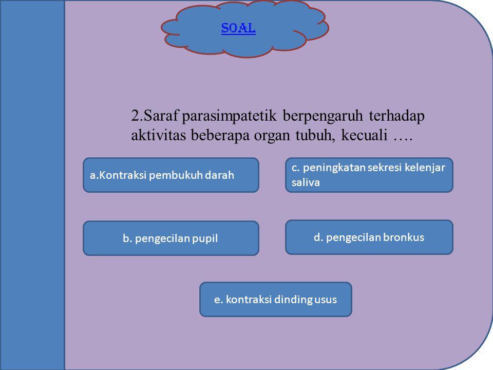e. kontraksi dinding usus