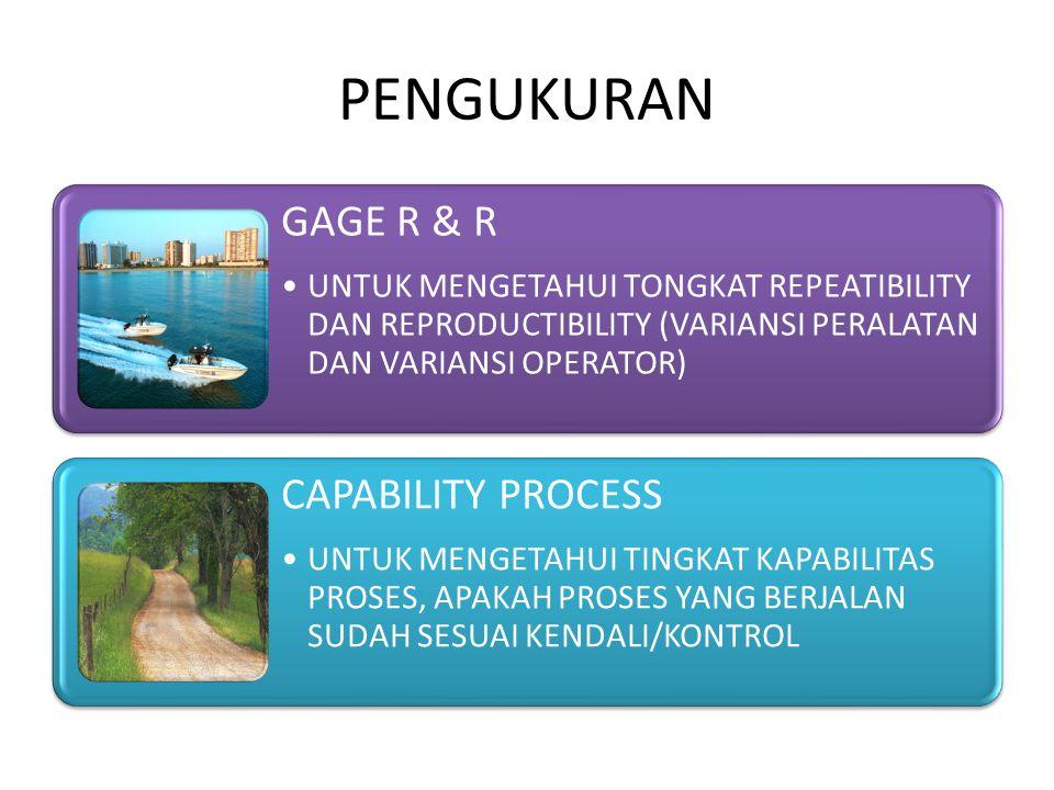 PENGUKURAN GAGE R & R CAPABILITY PROCESS