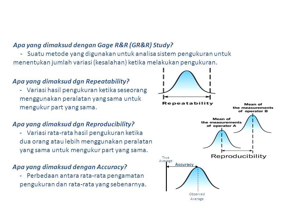 Apa yang dimaksud dengan Gage R&R (GR&R) Study