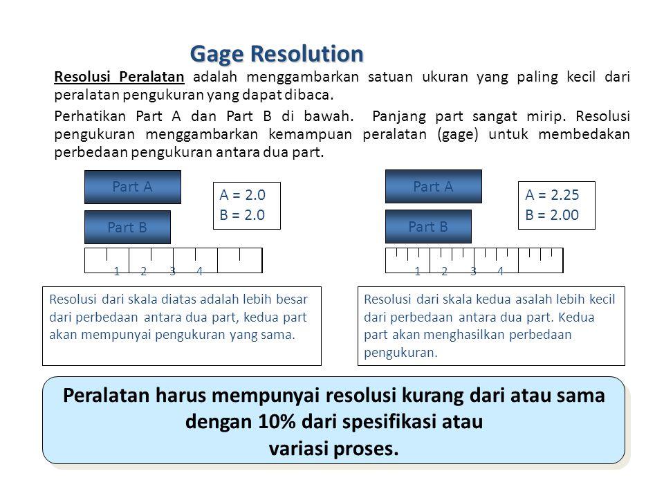 Gage Resolution Resolusi Peralatan adalah menggambarkan satuan ukuran yang paling kecil dari peralatan pengukuran yang dapat dibaca.