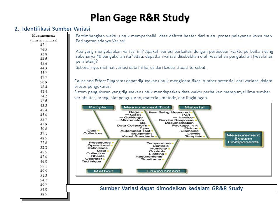 Sumber Variasi dapat dimodelkan kedalam GR&R Study